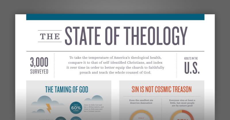 TheStateOfTheology-Thumbnail
