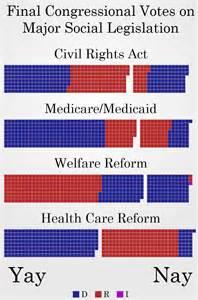 political math